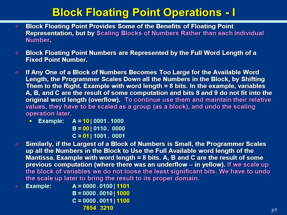 Block Floating Point Operations - I
