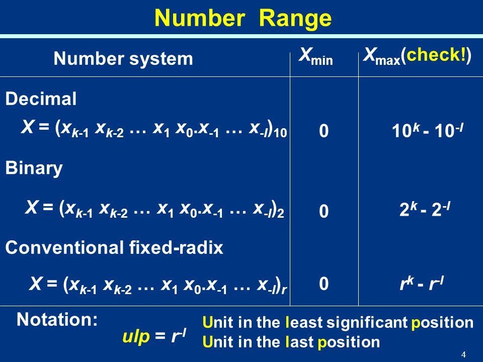 Number Range Xmin Xmax(check!) Number system Decimal