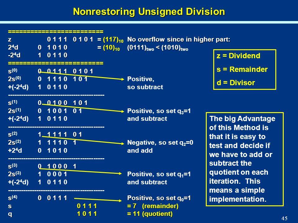 Nonrestoring Unsigned Division