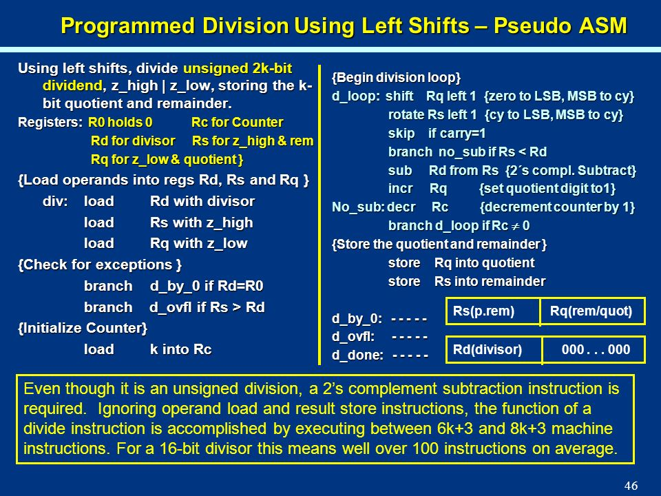 Programmed Division Using Left Shifts – Pseudo ASM