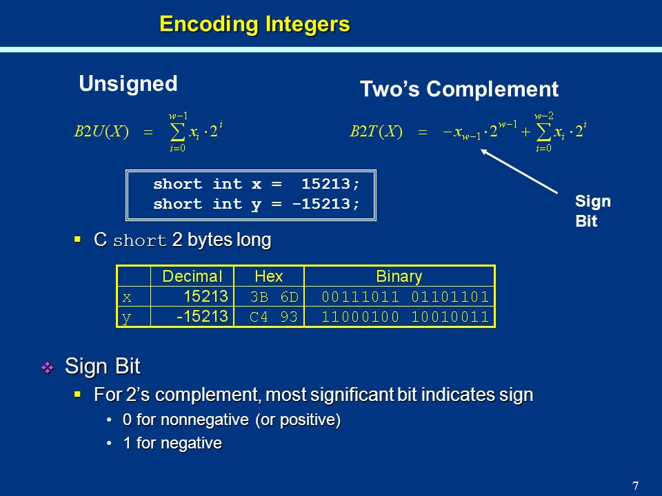 Encoding Integers Unsigned Two's Complement Sign Bit