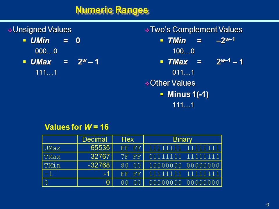 Numeric Ranges Unsigned Values UMin = 0 UMax = 2w – 1