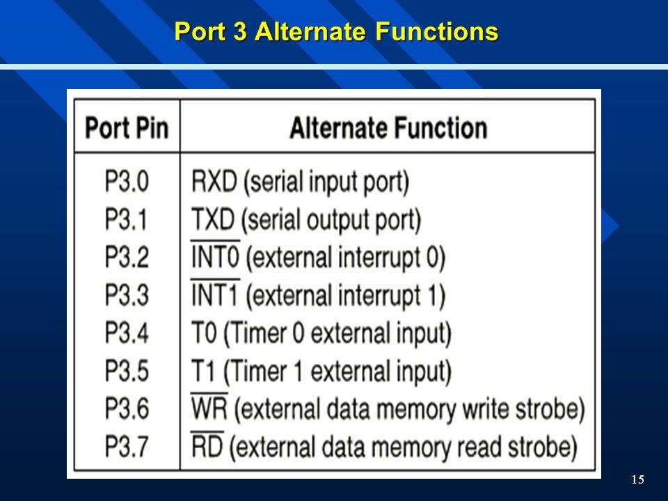 Port 3 Alternate Functions