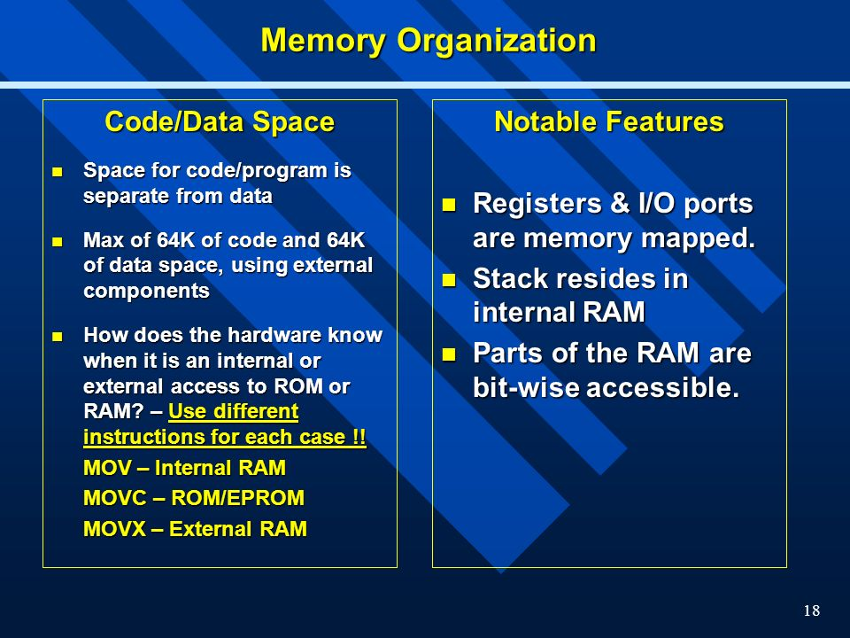 Memory Organization Code/Data Space Notable Features