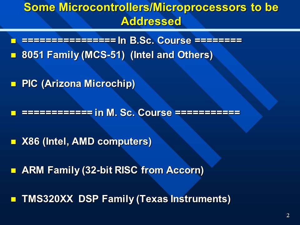 Some Microcontrollers/Microprocessors to be Addressed