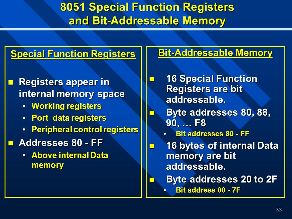 8051 Special Function Registers and Bit-Addressable Memory
