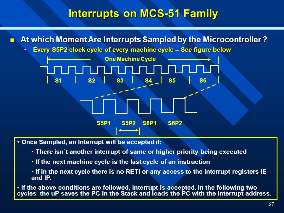Interrupts on MCS-51 Family