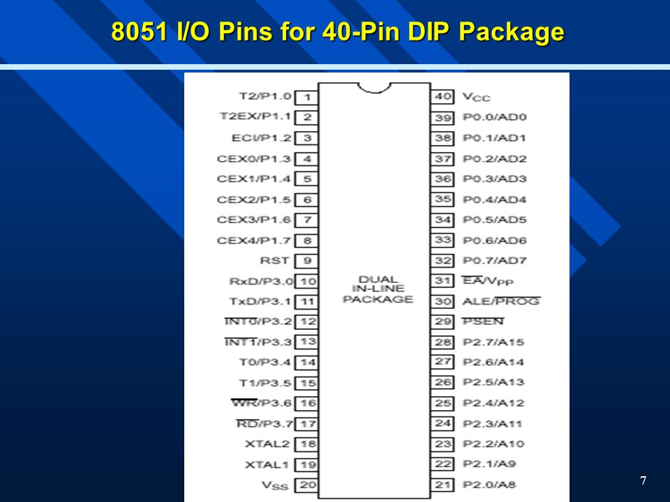 8051 I/O Pins for 40-Pin DIP Package