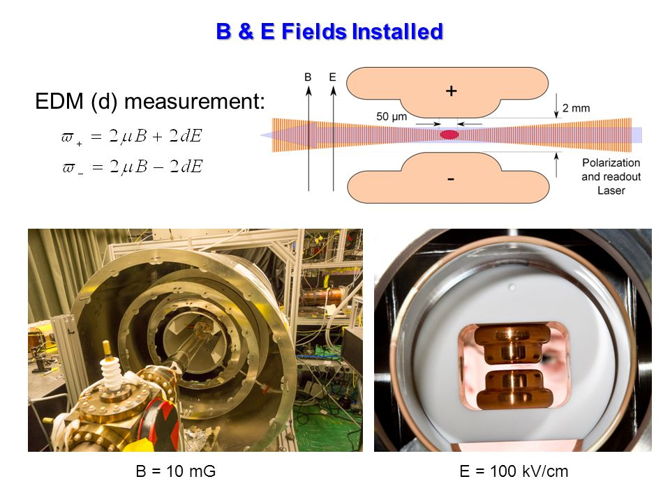 B & E Fields Installed EDM (d) measurement: B = 10 mG E = 100 kV/cm