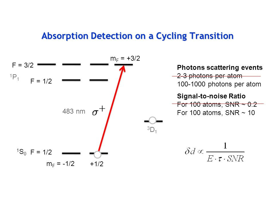 Absorption Detection on a Cycling Transition