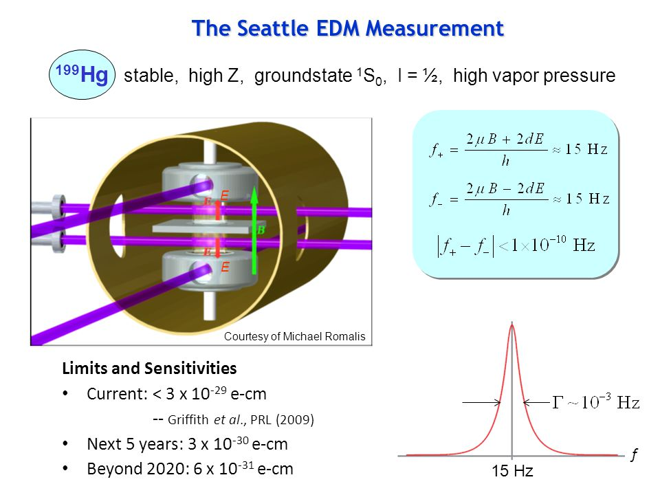The Seattle EDM Measurement