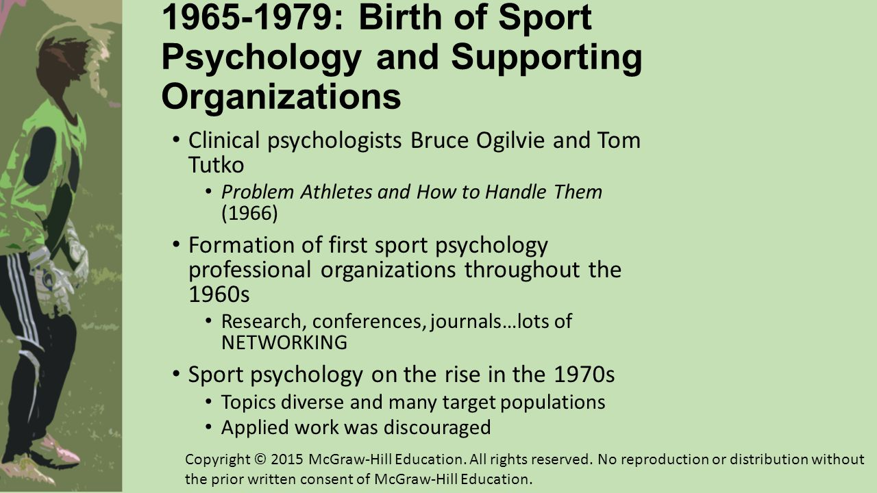 1965-1979: Birth of Sport Psychology and Supporting Organizations