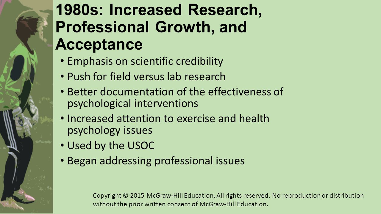 1980s: Increased Research, Professional Growth, and Acceptance