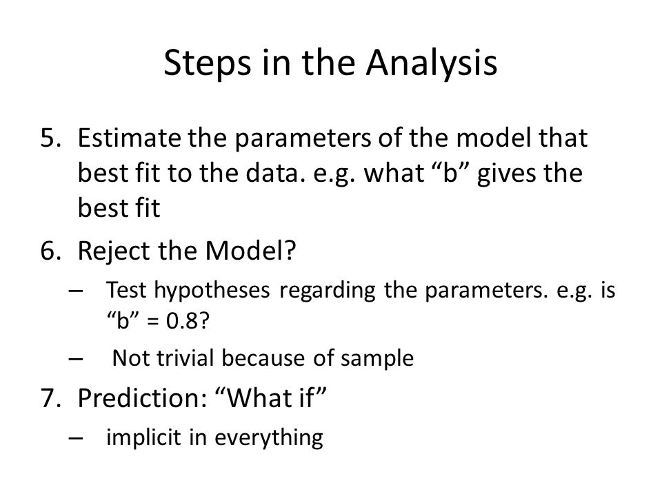 Steps in the Analysis Estimate the parameters of the model that best fit to the data. e.g. what b gives the best fit.