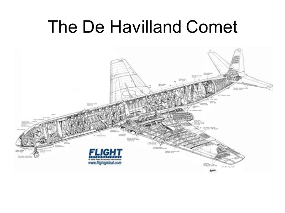 The De Havilland Comet