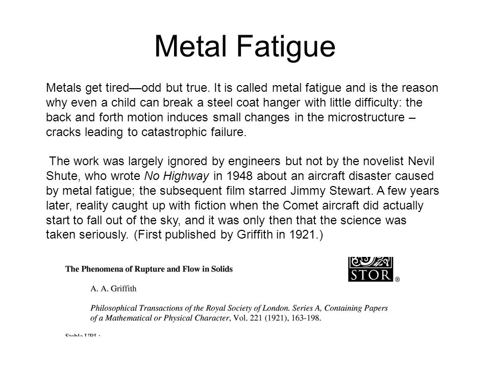 Metal Fatigue