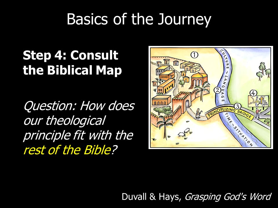 Basics of the Journey Step 4: Consult the Biblical Map Question: How does our theological principle fit with the rest of the Bible