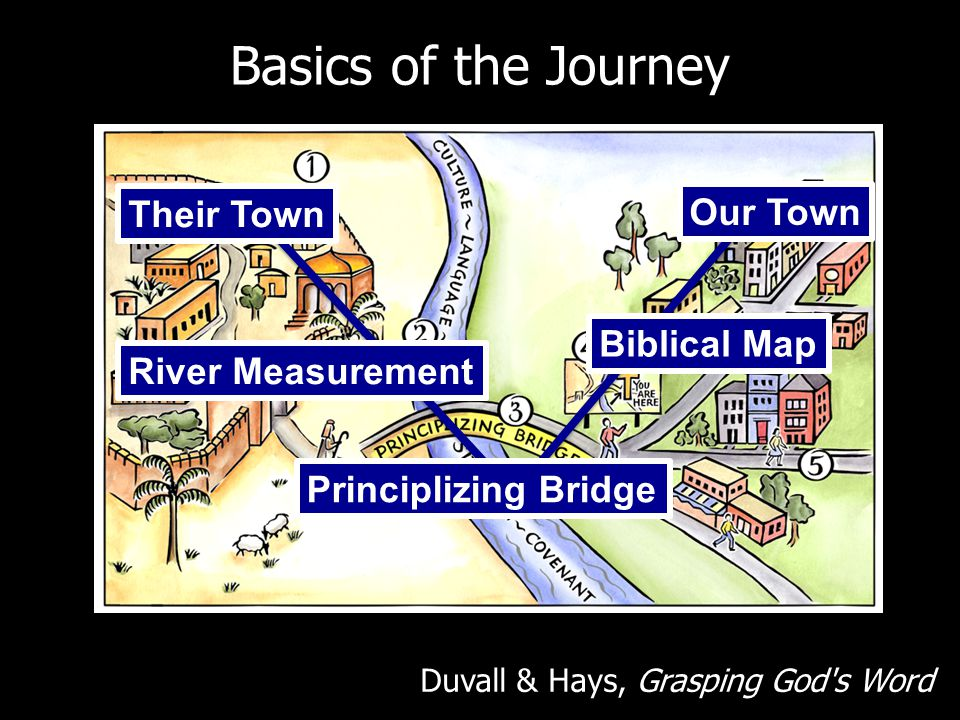Basics of the Journey Their Town Our Town Biblical Map