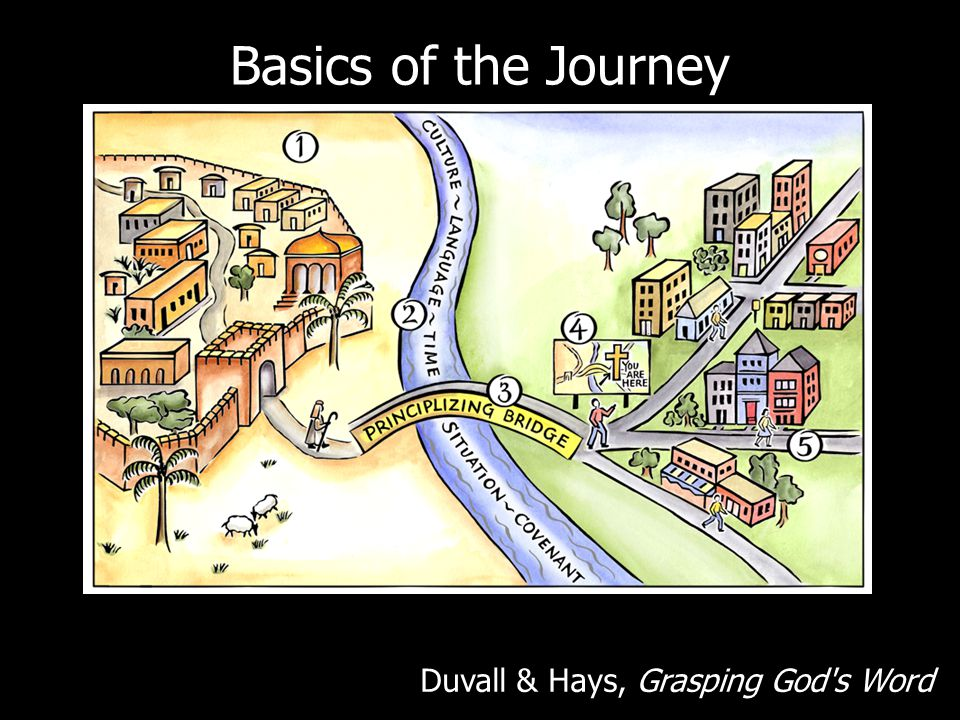 Basics of the Journey Duvall & Hays, Grasping God s Word