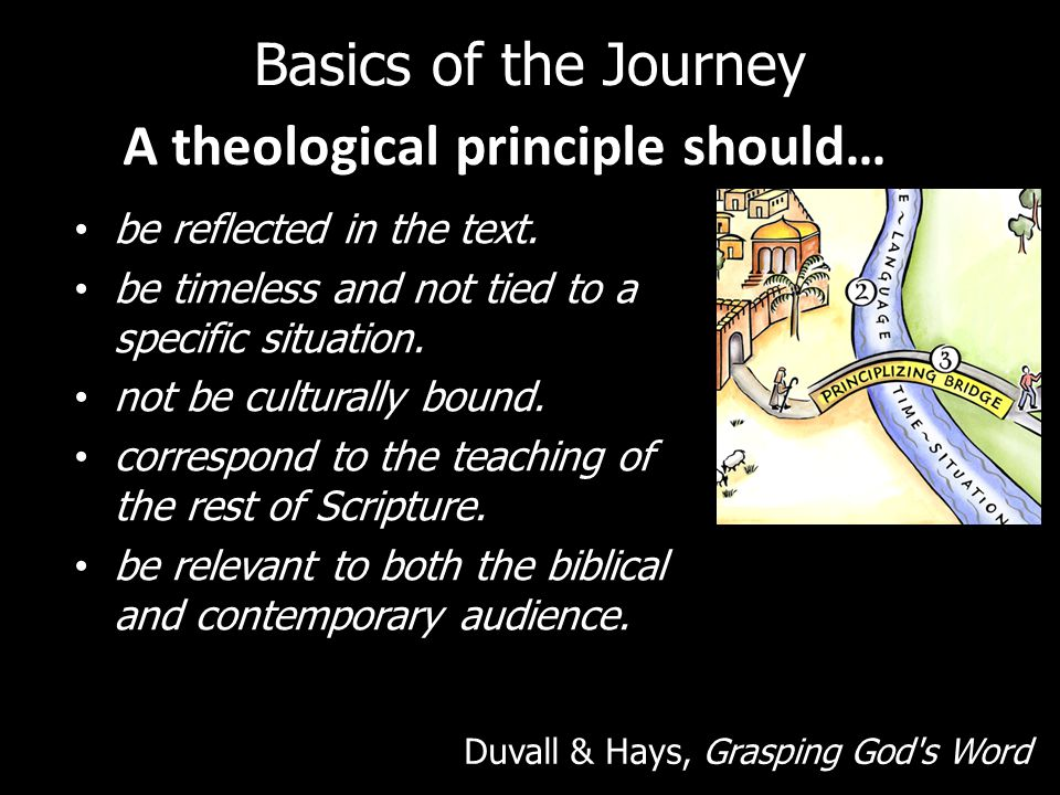 A theological principle should…