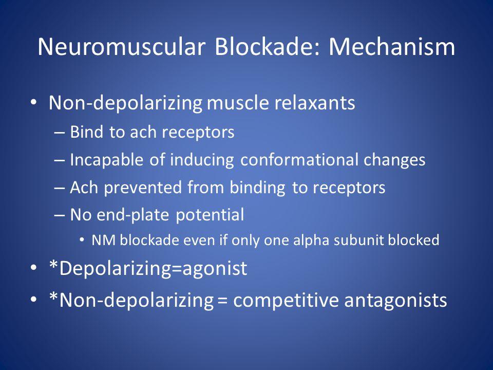Neuromuscular Blockade: Mechanism