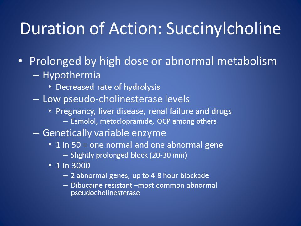 Duration of Action: Succinylcholine