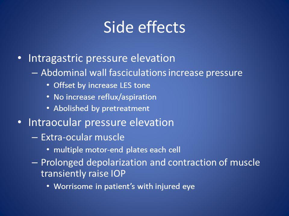 Side effects Intragastric pressure elevation