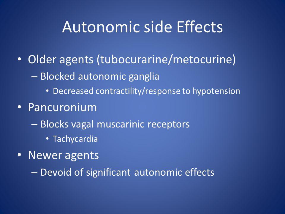 Autonomic side Effects