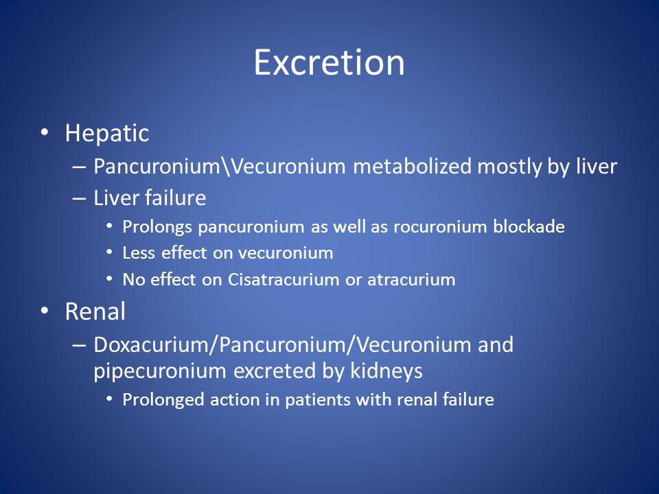 Excretion Hepatic Renal