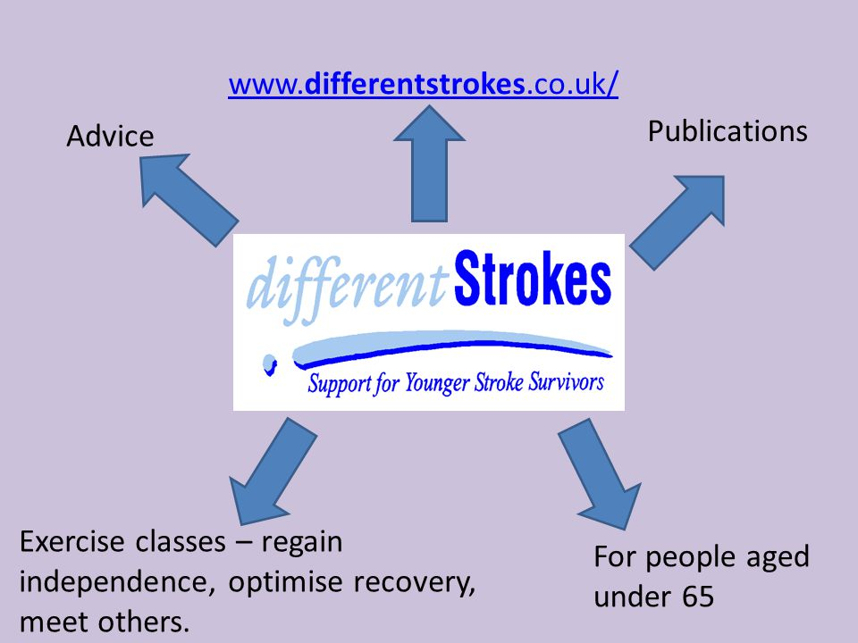 www.differentstrokes.co.uk/ Advice. Publications. Exercise classes – regain independence, optimise recovery, meet others.