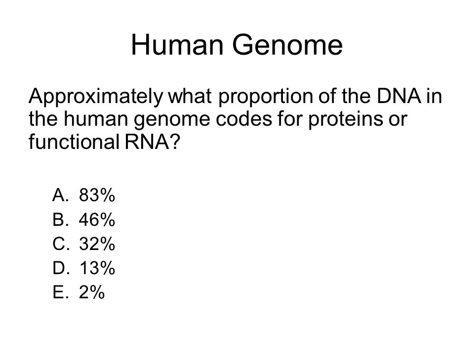 Human Genome Approximately what proportion of the DNA in the human genome codes for proteins or functional RNA