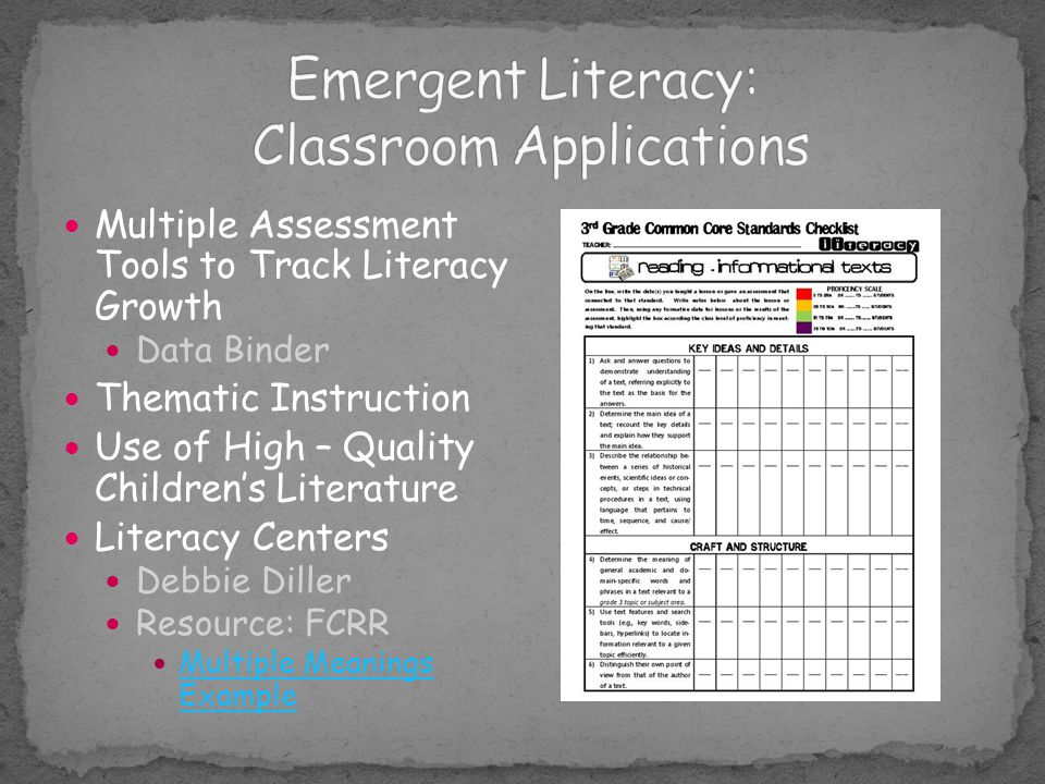 Emergent Literacy: Classroom Applications
