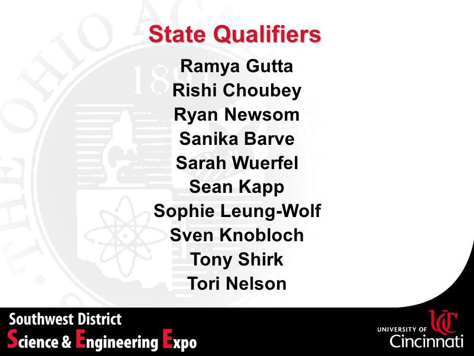 State Qualifiers Ramya Gutta Rishi Choubey Ryan Newsom Sanika Barve