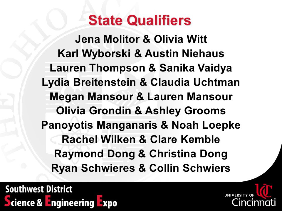 State Qualifiers Jena Molitor & Olivia Witt