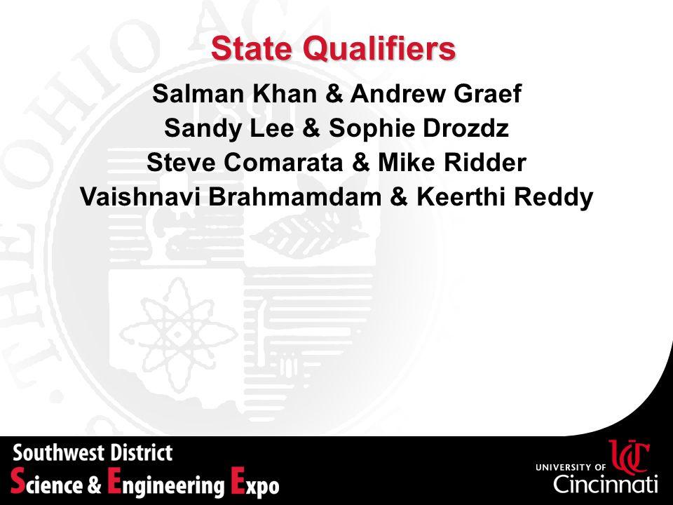State Qualifiers Salman Khan & Andrew Graef Sandy Lee & Sophie Drozdz