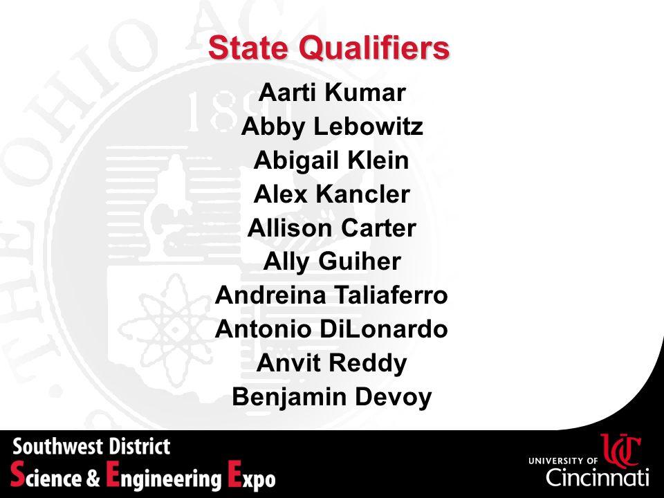 State Qualifiers Aarti Kumar Abby Lebowitz Abigail Klein Alex Kancler