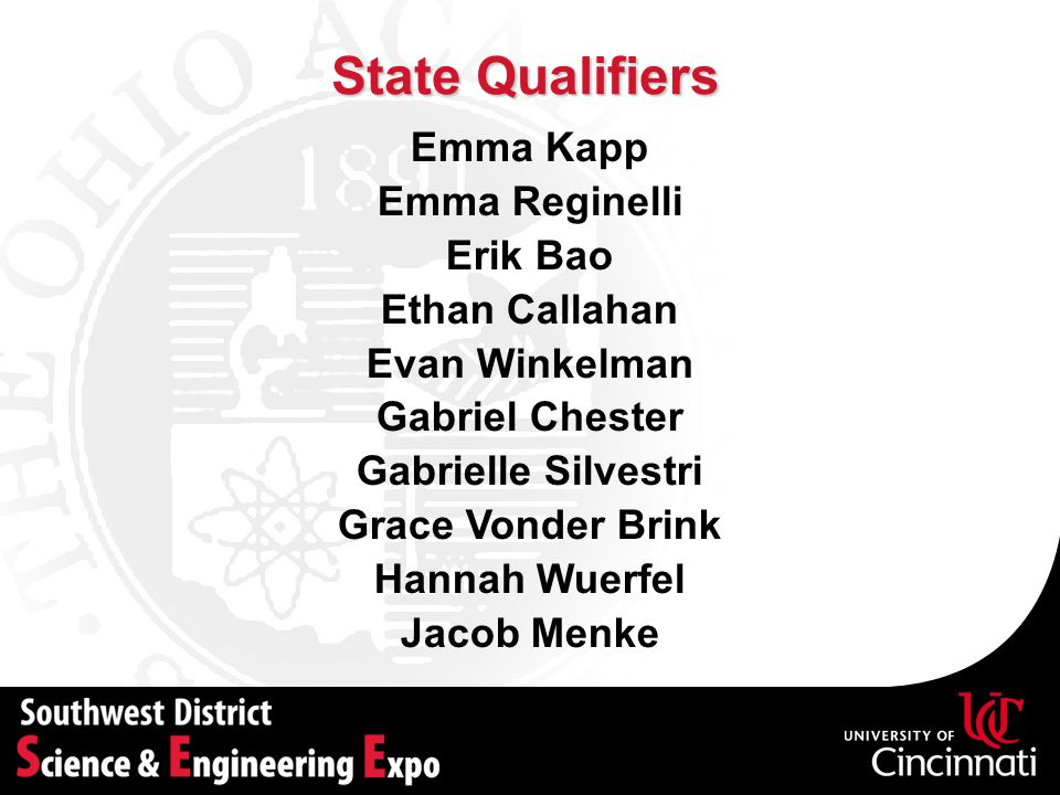 State Qualifiers Emma Kapp Emma Reginelli Erik Bao Ethan Callahan