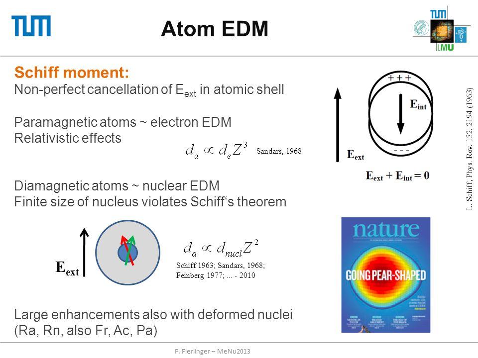 Atom EDM Schiff moment: Eext