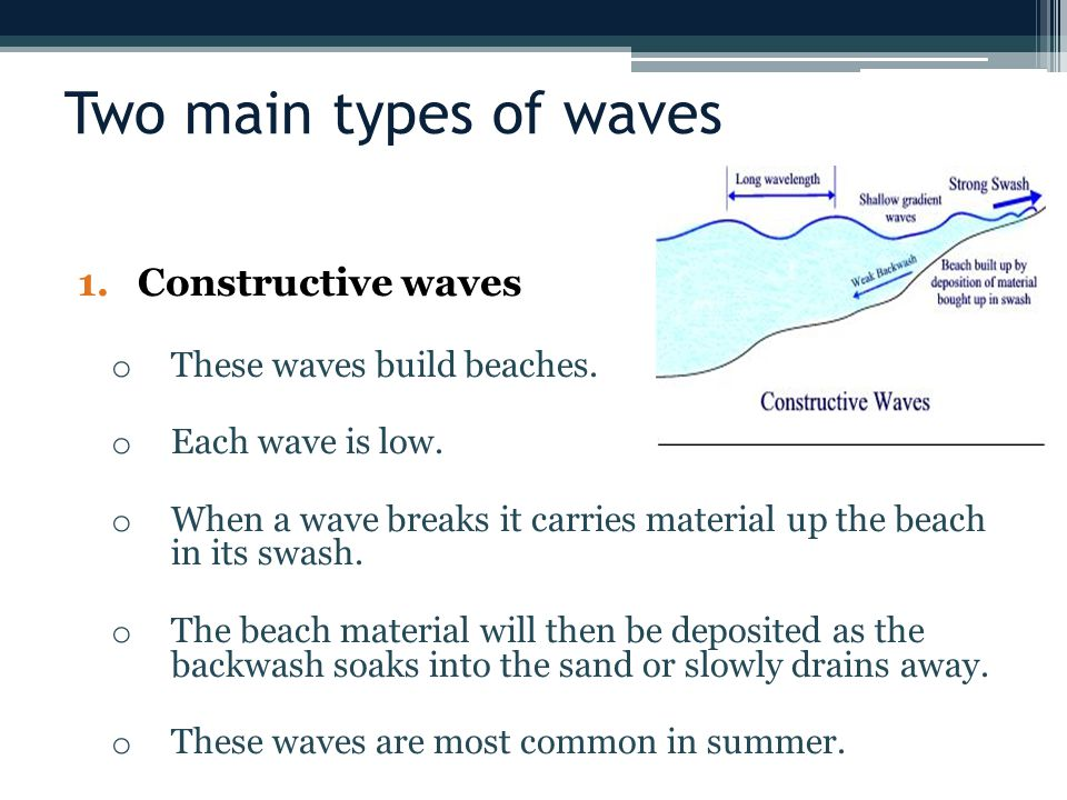 Two main types of waves Constructive waves These waves build beaches.