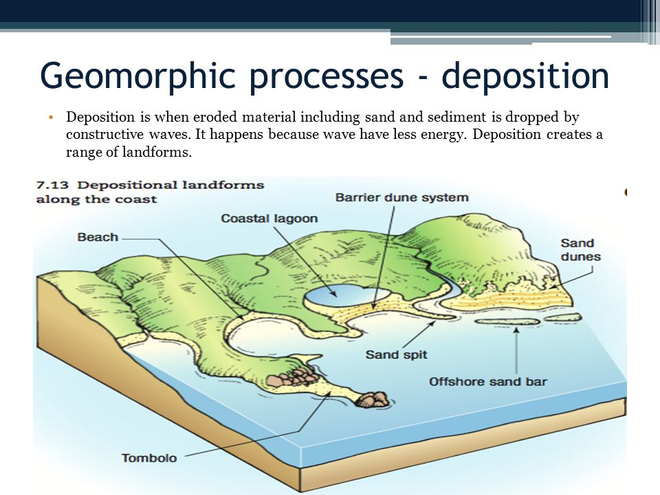 Geomorphic processes - deposition