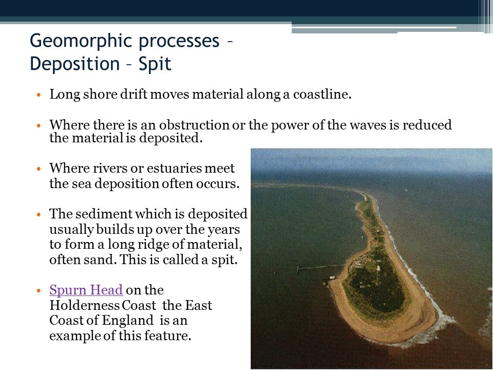 Geomorphic processes – Deposition – Spit