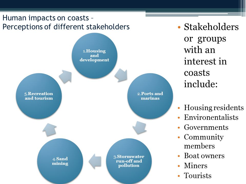 Human impacts on coasts – Perceptions of different stakeholders