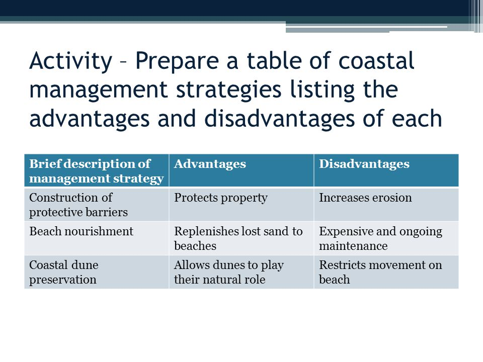 the benefits and advantages of beaches 258 beach nourishment and protection slows coastal erosion that would destroy existing residential property, benefits include the value of the property for the life of the project if a project alters the probability distribution for storm damage to existing residential property, this needs to be captured as well.