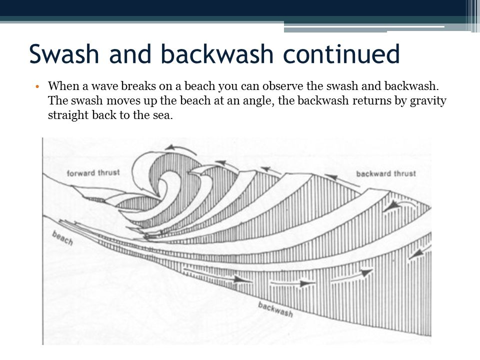 Swash and backwash continued