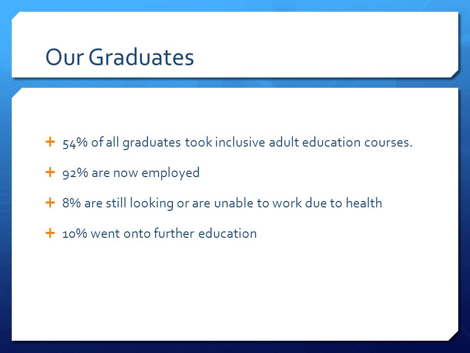 Our Graduates 54% of all graduates took inclusive adult education courses. 92% are now employed.