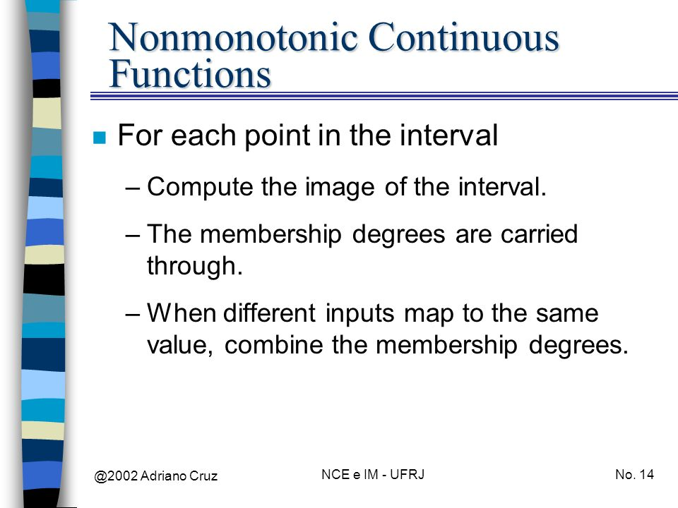 Nonmonotonic Continuous Functions