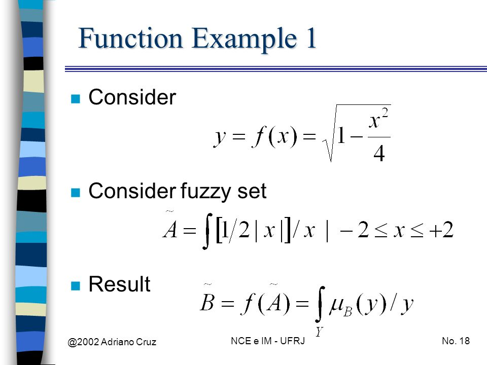 Function Example 1 Consider Consider fuzzy set Result