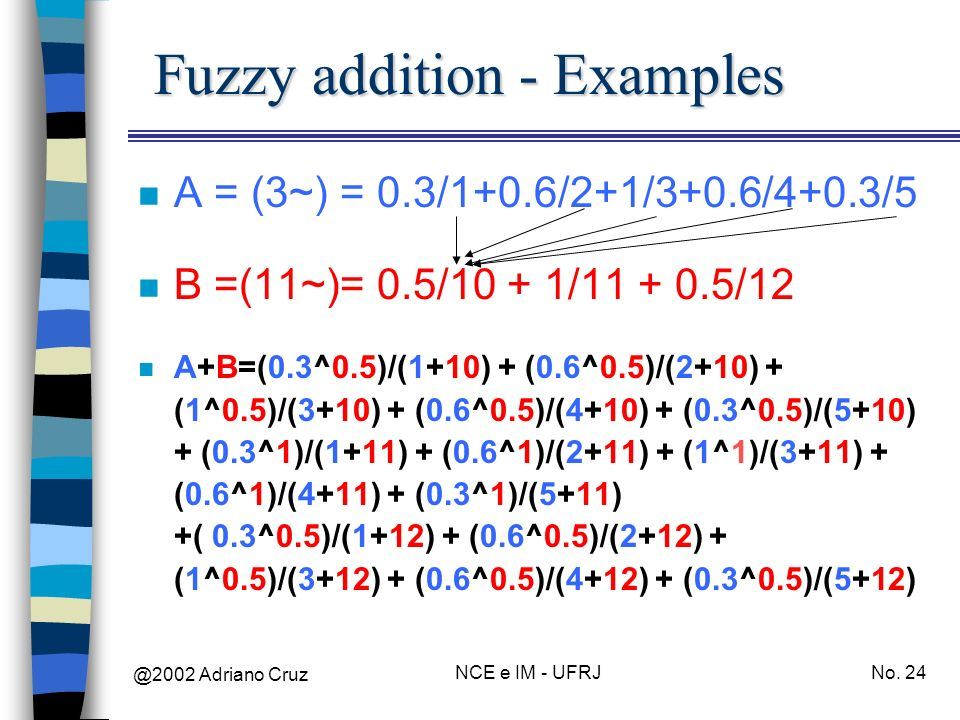 Fuzzy addition - Examples