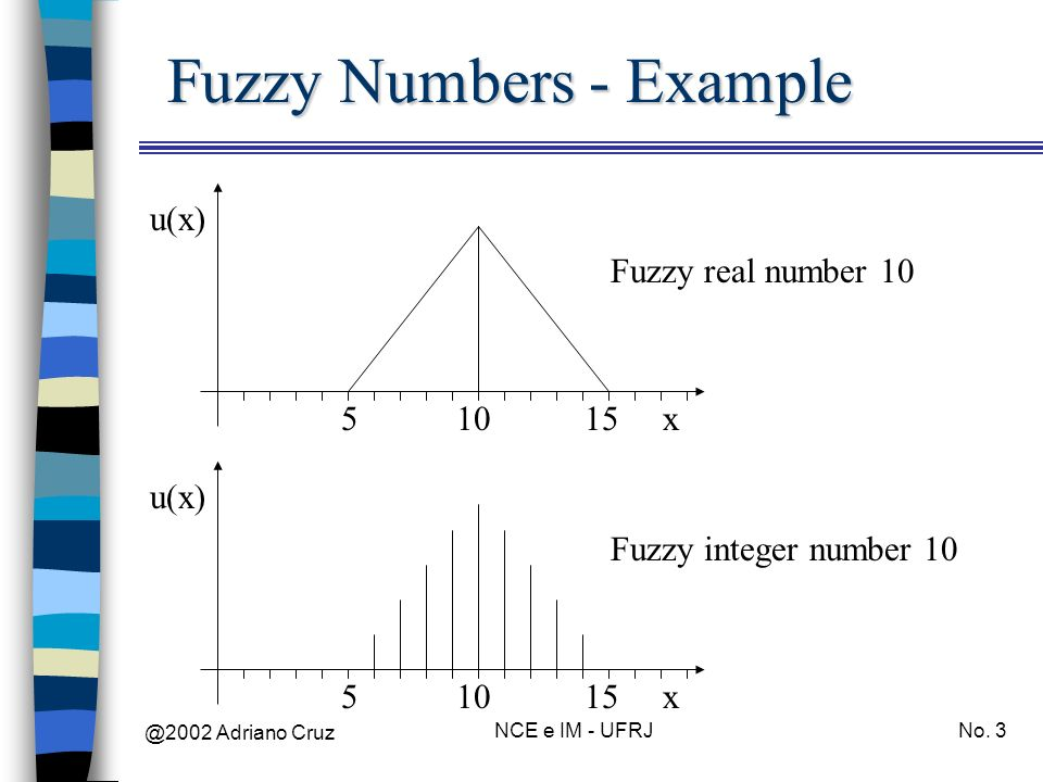 Fuzzy Numbers - Example