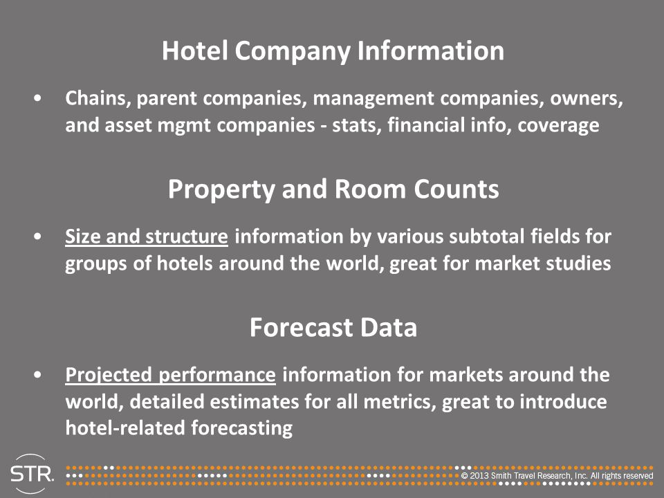 Hotel Company Information Property and Room Counts